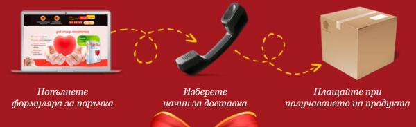Cardiol Цена България