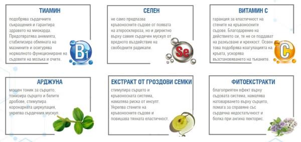 съставки капсули за хипертония
